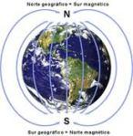 magnetismodelplaneta